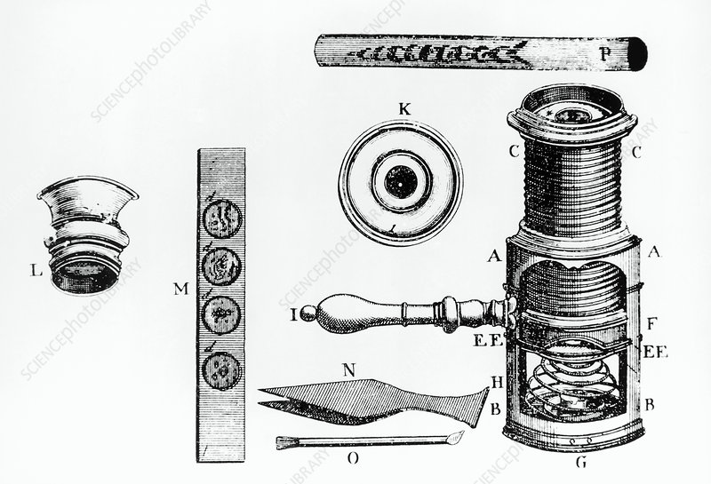 Engraving of a Wilson microscope