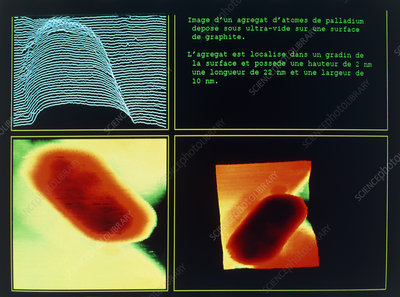 Typical screen of scanning tunnelling microscope