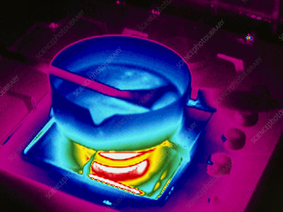 Cooking on a gas stove, thermogram