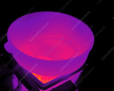 Cooking, thermogram