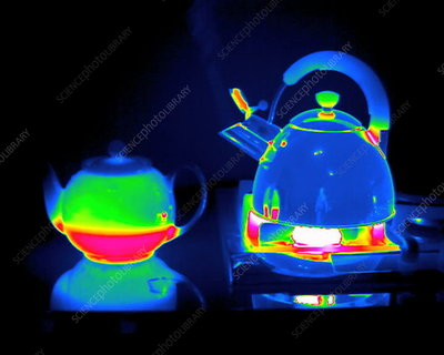 Making tea, thermography