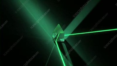 Rotating prism with green laser
