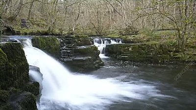 Waterfalls, timelapse