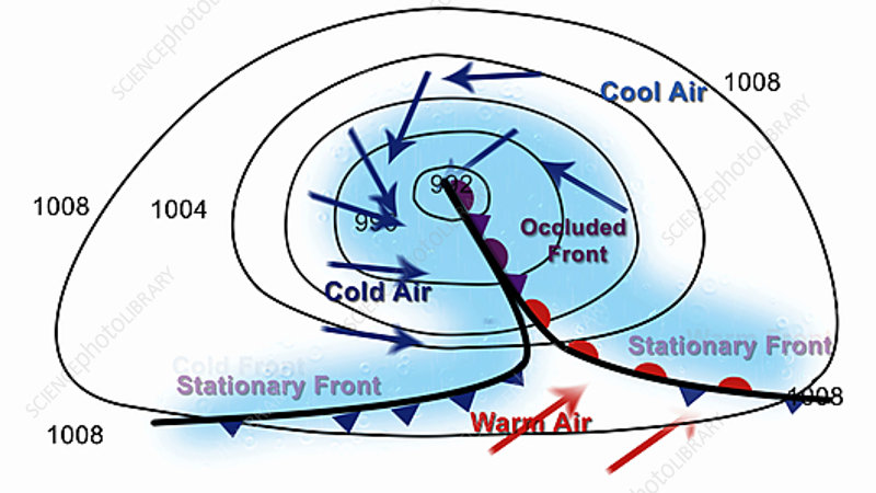 Low Pressure Weather System Formation Stock Video Clip K0031866