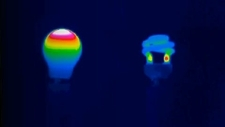Light bulb comparison, thermography
