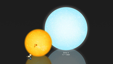 Sizes of the planets, Sun and stars