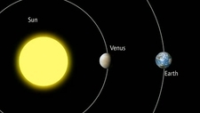 Venus and Earth comparison