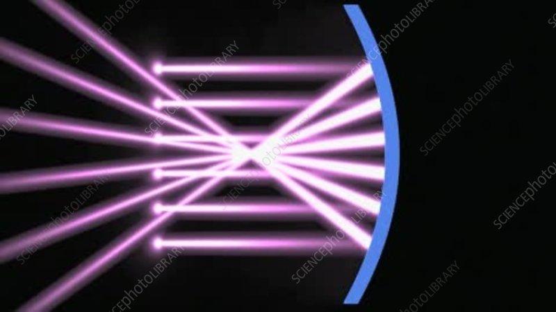 Parabolic reflector, animation