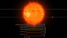 Extrasolar planet Gliese 436b light curves