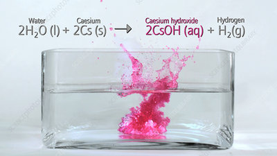 Caesium reacting with water, high-speed