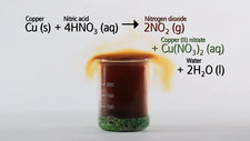 Copper and nitric acid reaction