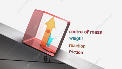 Calculating friction forces, animation