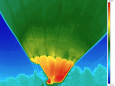 Hot air balloon, thermography