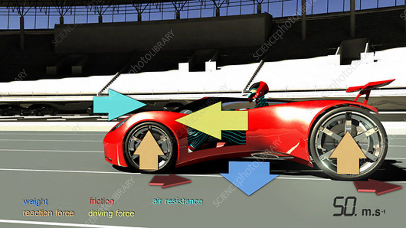 Race car physics, animation