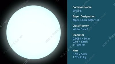 Sirius B white dwarf star, animation