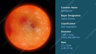 Betelgeuse red supergiant star, animation