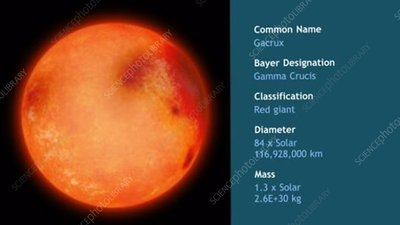 Gacrux red giant star, animation