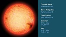 Proxima Centauri red dwarf star, animation