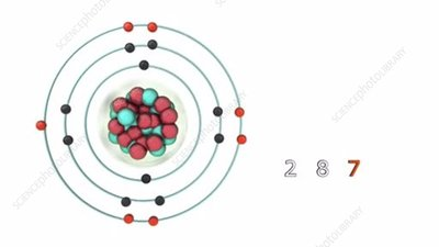 Chlorine electronic structure, animation
