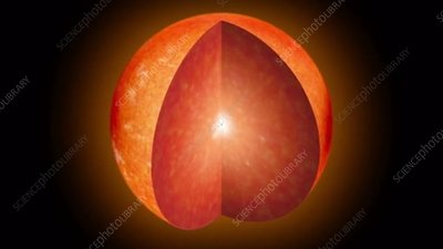 Core of a red giant star, animation