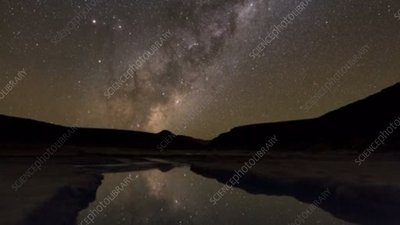 Milky Way reflected in lake, timelapse