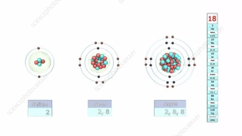 Valency of group 18 elements stock video clip k0057978 science valency of group 18 elements stock video clip k0057978 science photo library urtaz Choice Image