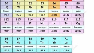 Synthetic elements in the periodic table