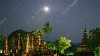Temple in Thailand at night, time-lapse footage