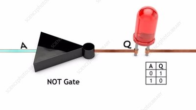 NOT gate and truth table