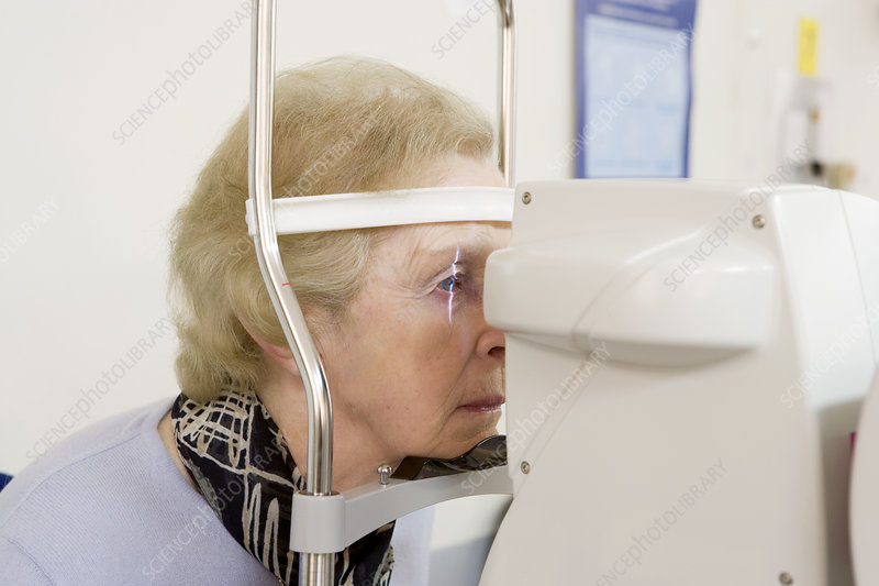 Eye measurements