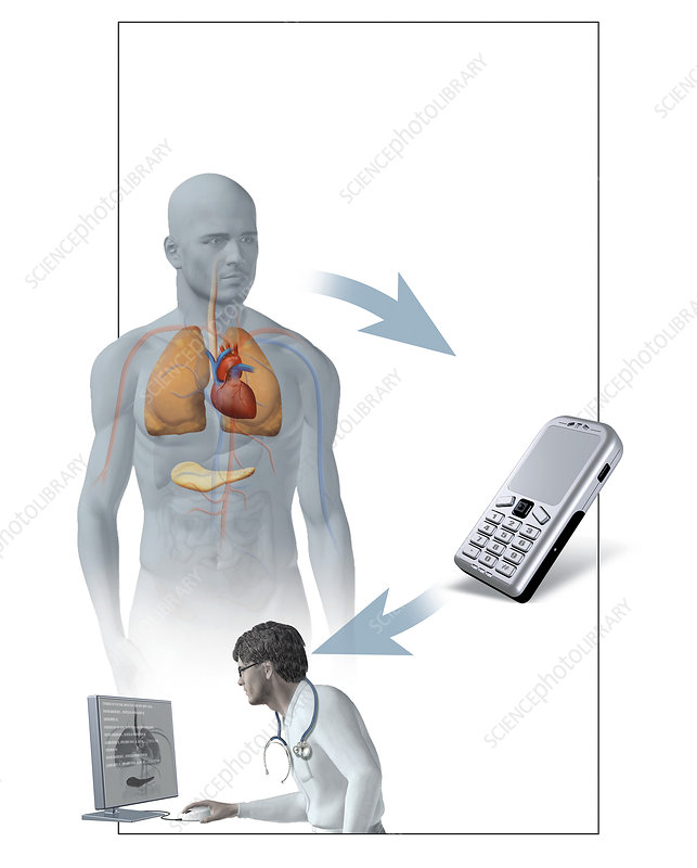 Medical monitoring using a mobile phone