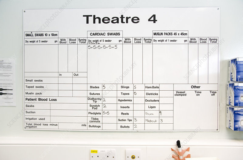 Operating theatre whiteboard
