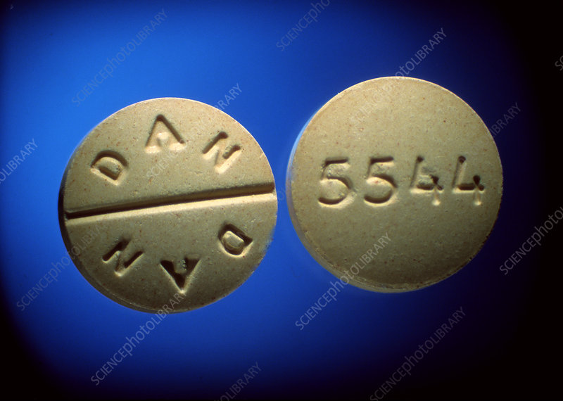 Allopurinol (Zyloprim) 300mg tab