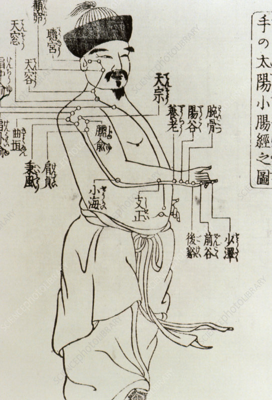 Japanese acupuncture points