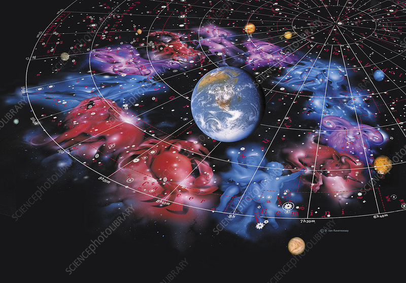Solar System Zodiac - Pics about space