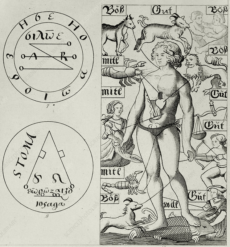 Historical bloodletting chart and alchemy symbols