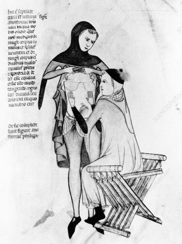 14th century medical examination