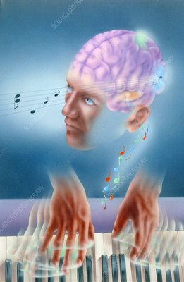 Artwork of the brain activity of man playing piano