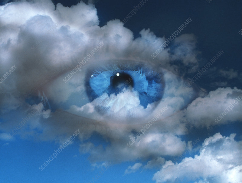 Eye and clouds