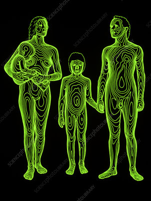 Contour map of family group