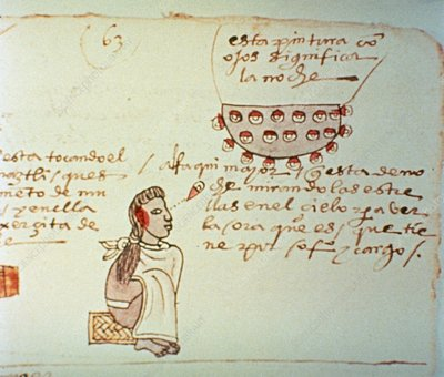 Old document showing an Aztec astronomer