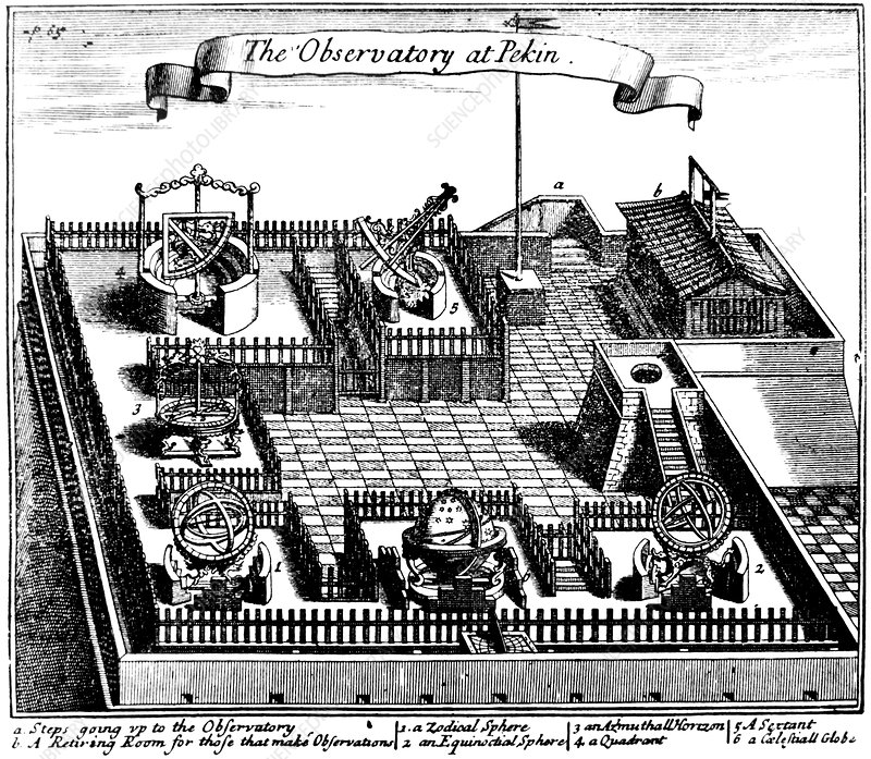 Artwork of the Beijing Observatory in 17th century