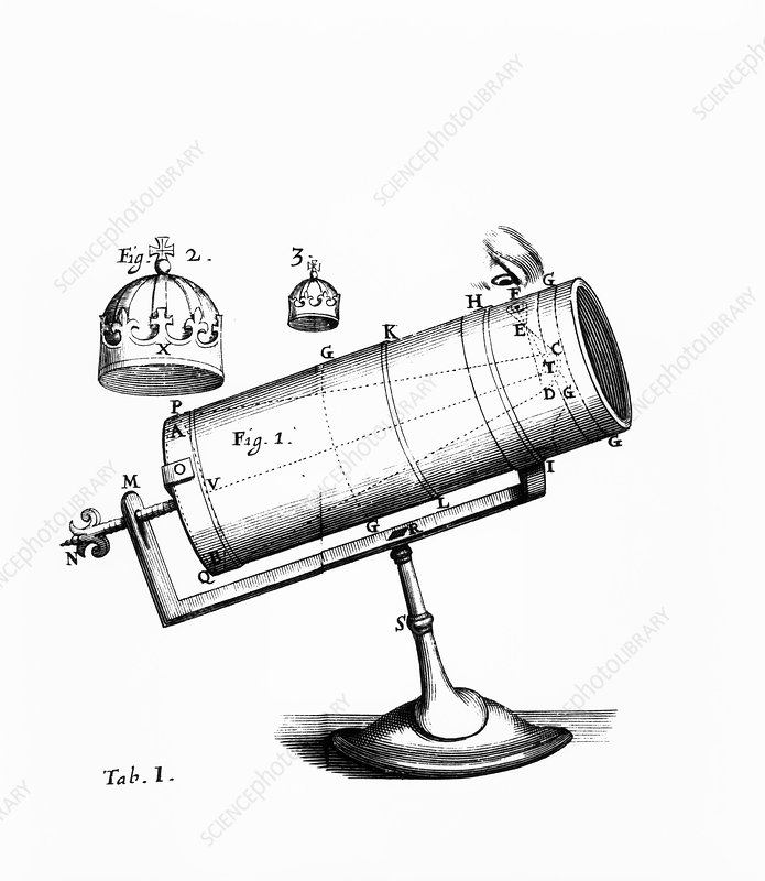 Isaac Newton's design for a reflecting telescope