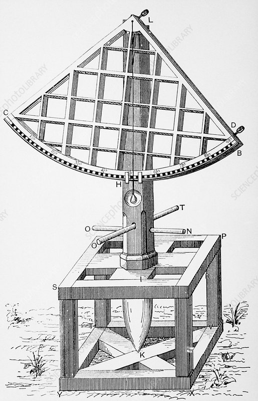An astronomical sextant designed by Tycho Brahe
