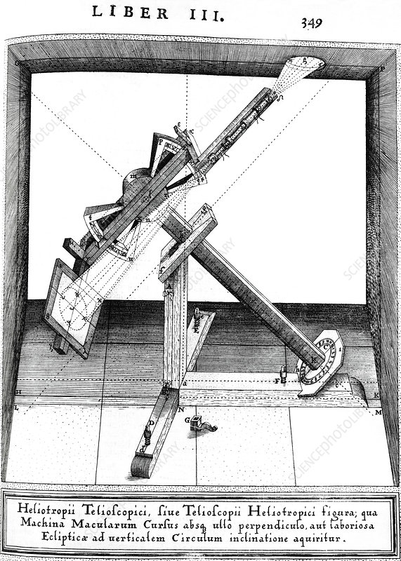 Helioscope, 17th-century