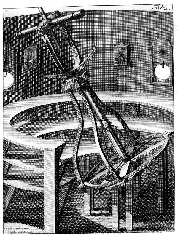Equatorial telescope