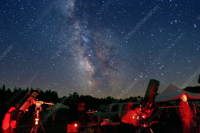 Milky Way and Observers