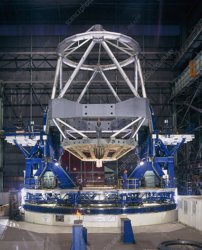 Mirror mount for the Very Large Telescope