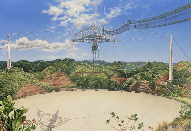 Artwork of the Arecibo radio telescope