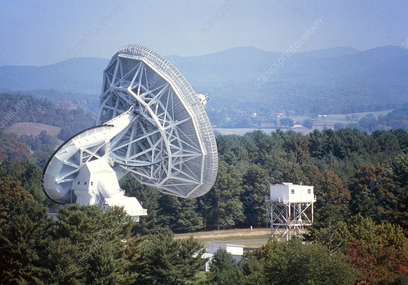 43 Metre Radio Telescope At Green Bank Usa